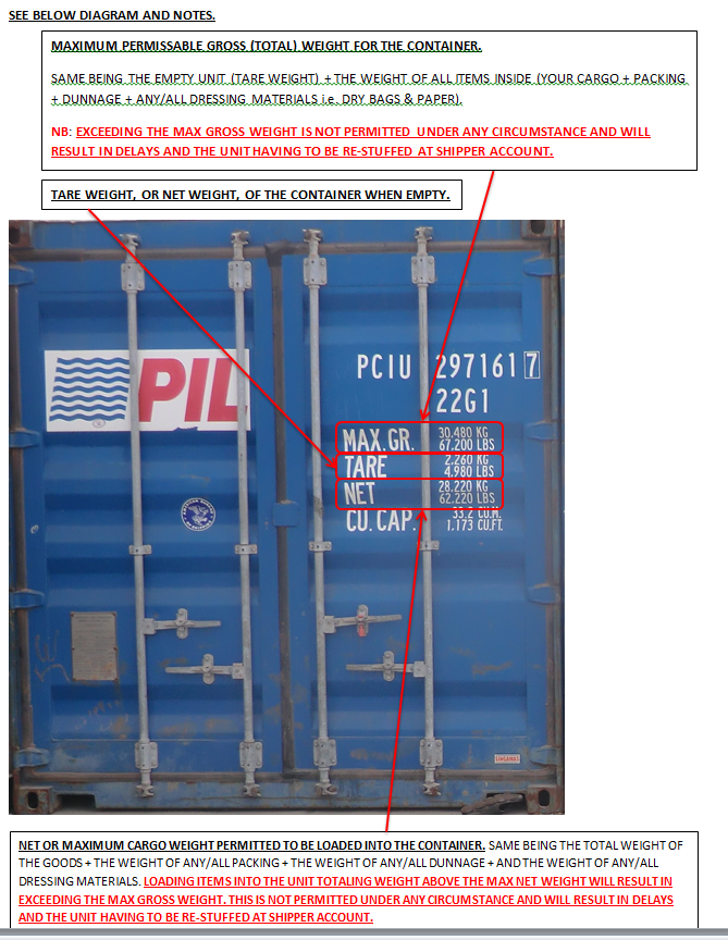 Max Unit Weight - PIL - Pacific International Lines Nigeria